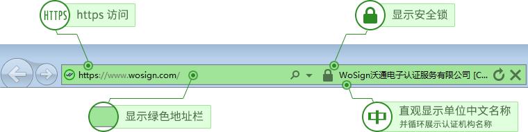 服务器SSL证书绿色地址栏
