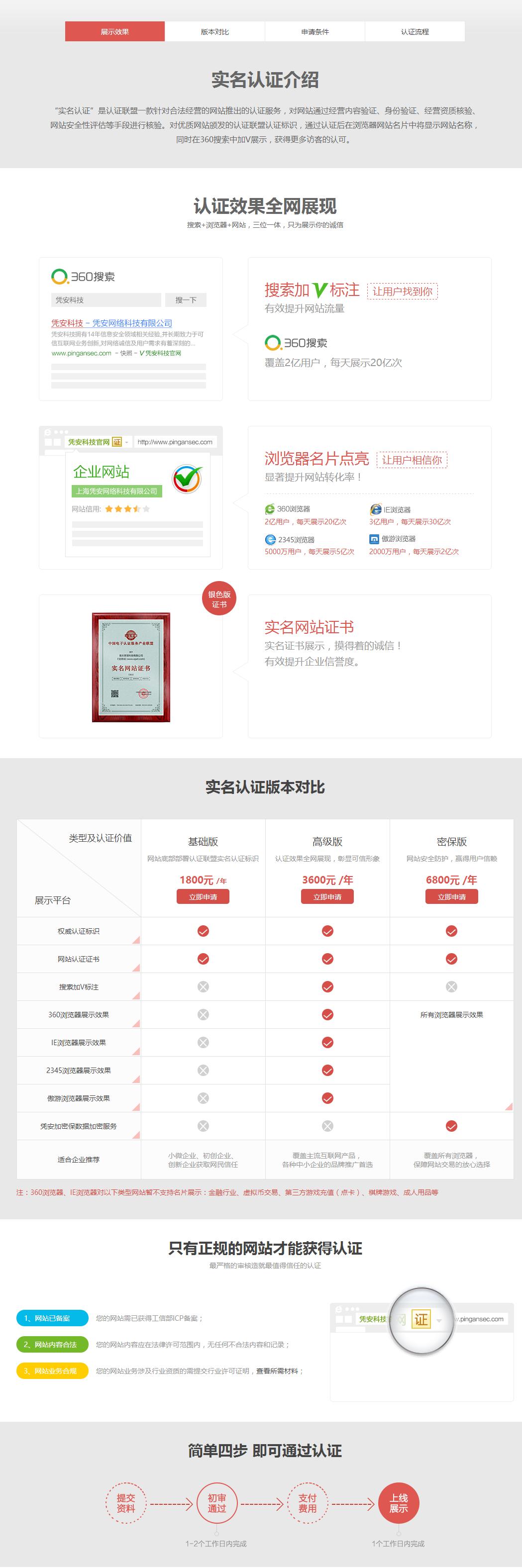 实名网站认证-中国认证联盟可信网站认证.png