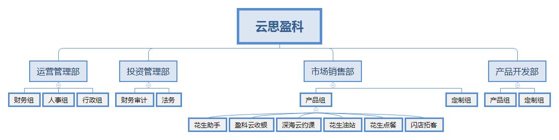 云思盈科.png